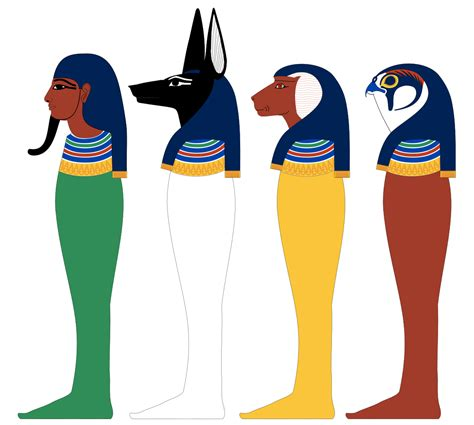 The Of Horus four sons of horus