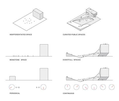 diagram interior design dalian library by 10 design