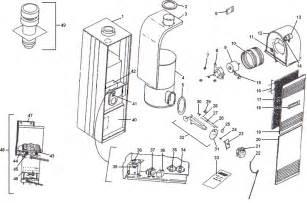 mobile homes parts coleman evcon parts diagram coleman get free image about