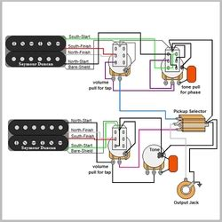 guitar wiring diagrams explained free wiring