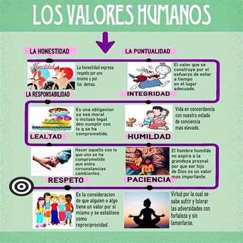imagenes animadas sobre los valores etica y moral cuadros comparativos con valores humanos
