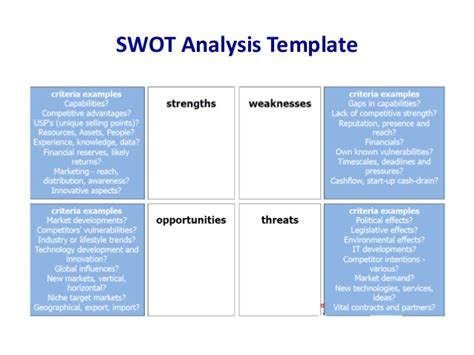 simple needs analysis template learning needs analysis