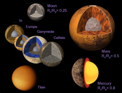 Physics Of The Earth And Planetary Interiors by Science Based Could There Be A Planet Bigger Than Earth