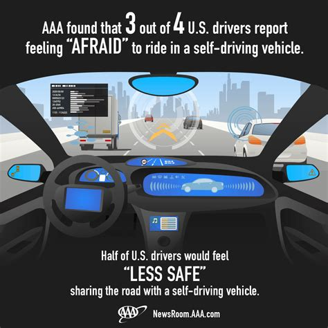 introduction to driverless self driving cars the best of the ai insider books americans want self driving connected car tech but are