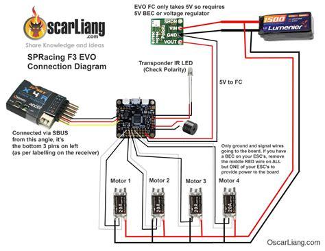 kk2 15 controller wiring diagram get free image about