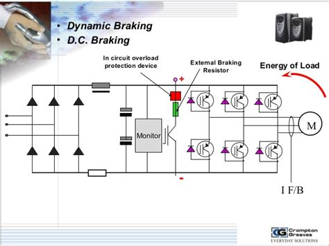 brake resistor connection drives