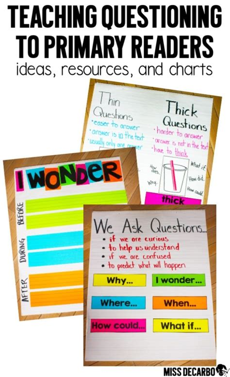 teaching reading strategies with picture books teaching questioning to primary readers miss decarbo