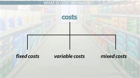 pattern analysis definition cost behavior definition pattern analysis video