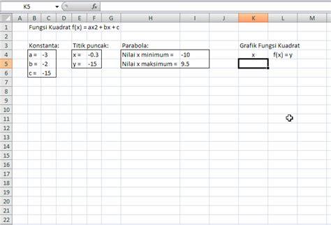 membuat grafik fungsi kuadrat di excel cara membuat grafik fungsi kuadrat dengan excel