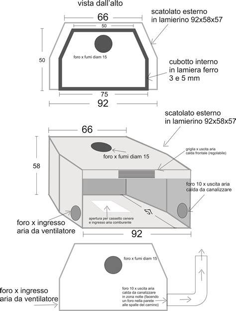 ventole per camini ventole per caminetti inserto confort plus a pellet