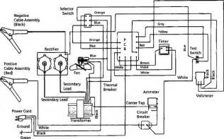 schumacher se 4022 wiring diagram schumacher get free image about wiring diagram