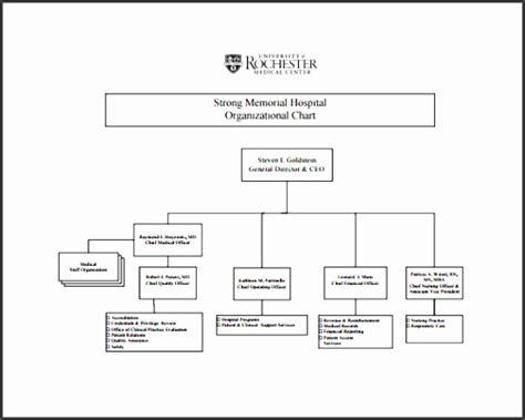 8 Church Organizational Chart Sletemplatess Sletemplatess Org Chart Template Docs