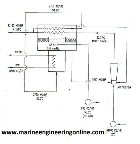nissan outboard engine cooling systems diagrams nissan