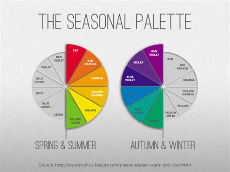 season colors why you need to change your color scheme now