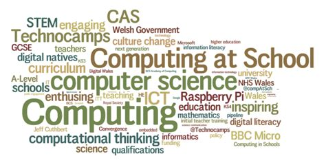 Importance Of Computer Skills Essay by The Importance Of Computers In Our Daily Lives A Web About Seo Blogging Tips It