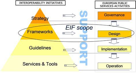 design application eu eur lex 52010dc0744 en eur lex