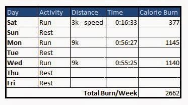 couch to 10k 8 weeks couch to 10k in 10 weeks week 8 report