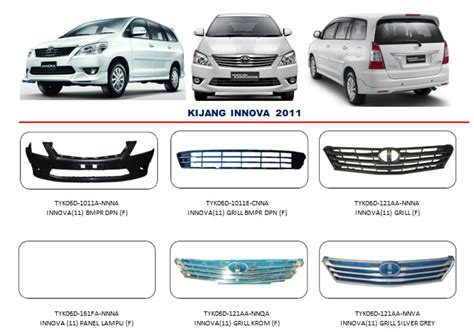 Accu Mobil Kijang bemper innova 2011 auto part mobil