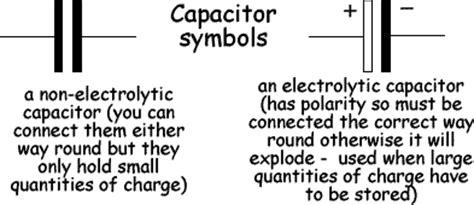 electrolytic capacitor symbol uk capacitors