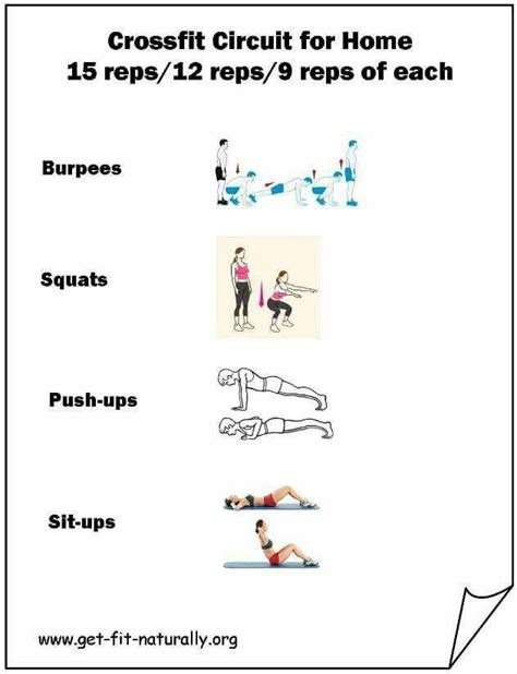 crossfit circuit for the crossfit