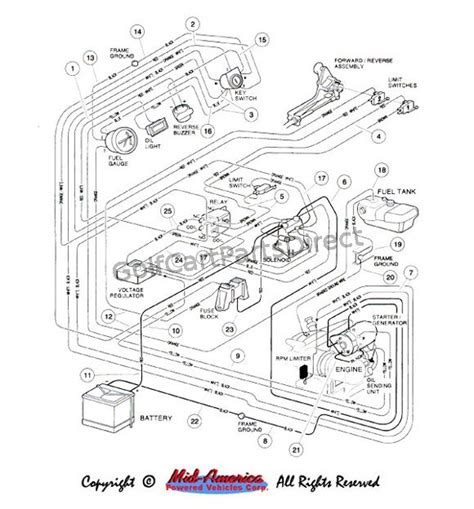 1999 club car wiring diagram efcaviation