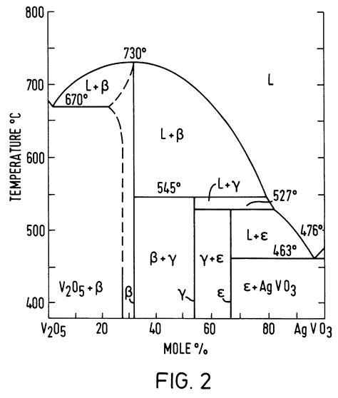 phase diagram argon phase diagram for argon phase diagram sublimation point of elsavadorla