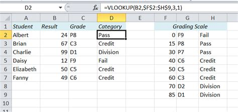 Letter To Number Grade College Board how to calculate letter grades in excel free gpa