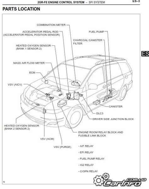 toyota sienna 2005 2010 service repair manual