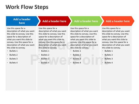 workflow steps workflow process steps editable powerpoint template