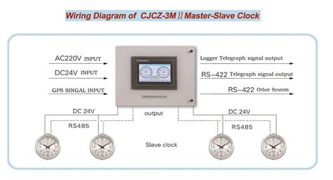 time clock wiring diagram