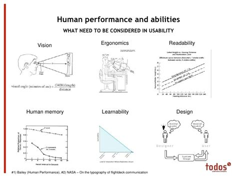 human bench mark principles of usability