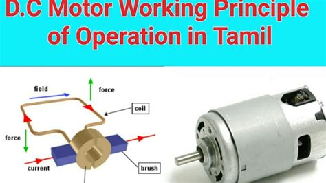 Electric Motor Theory by Dc Electric Motor Theory Of Operation Automotivegarage Org