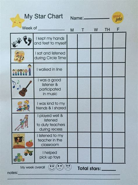 25 best ideas about behavior chart preschool on pinterest
