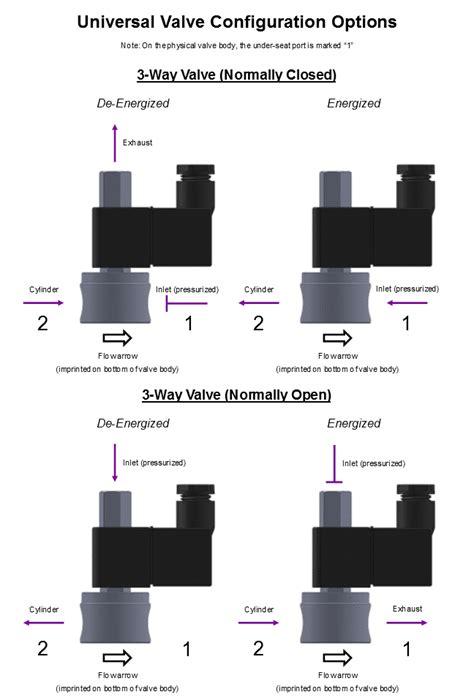 smc solenoid valve wiring diagram copeland compressor