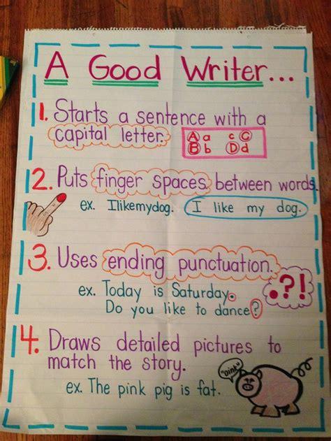 biography anchor chart writing pinterest a good writer anchor chart kindergarten pinterest