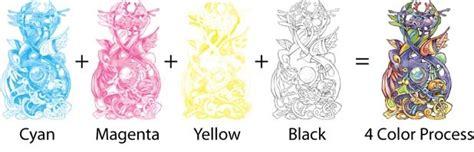 4 color process four color process 4 color process screen printing 28