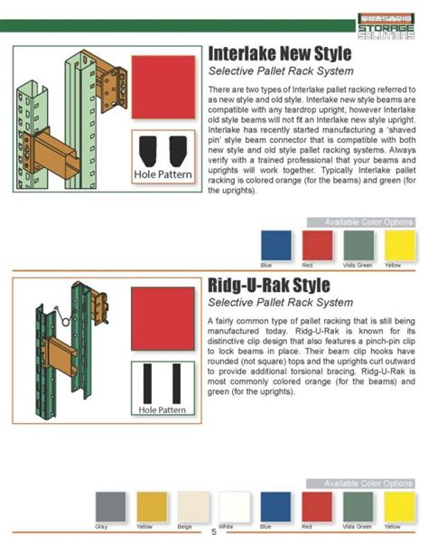 Shelf Identification by Pallet Rack Identifier Accessories Pallet Rack Pallet Racks Warehouse Solutions