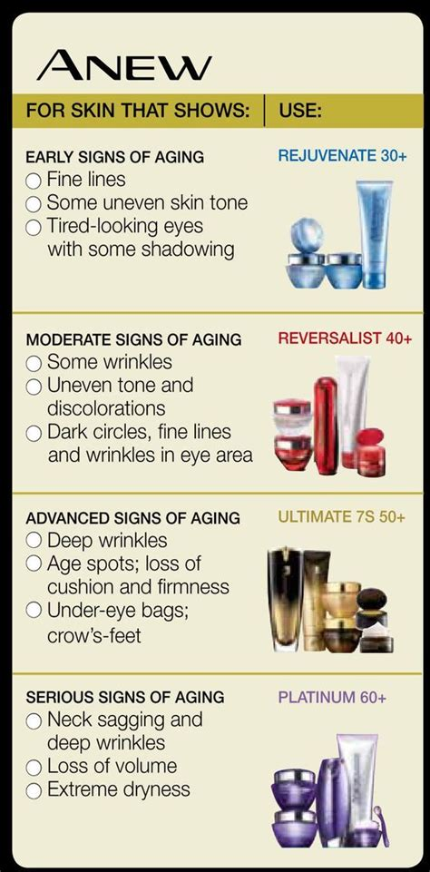 Can You Believe What Cosmetic Treatment Companies Will Do To Their Reputation by 25 Best Avon Anew Products Images On Avon