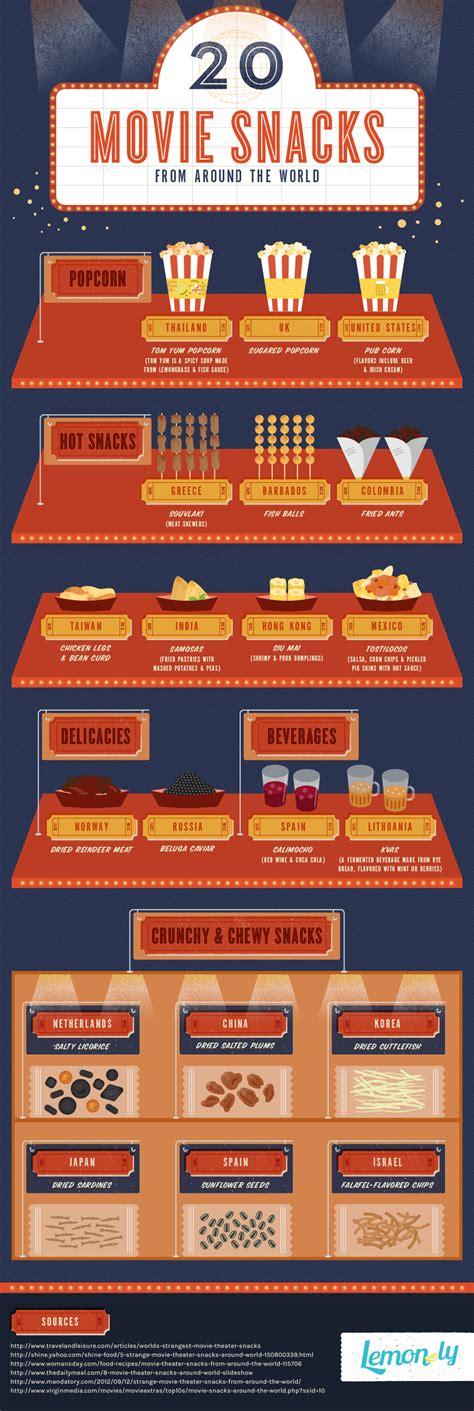Around The World 20 20 snacks around the world lemonly infographics