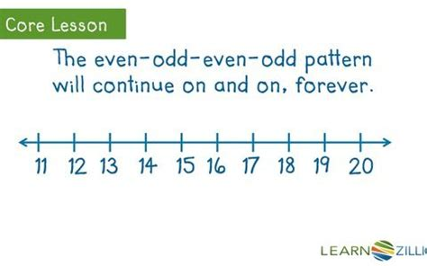 pattern for even numbers 17 best images about school math on pinterest math