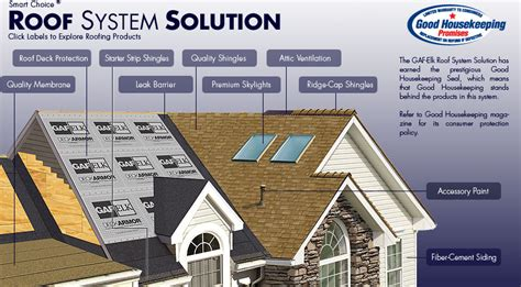 anatomy of a roof system avalanche roofing exteriors l l c