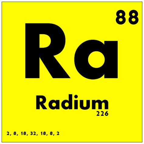 Ra Periodic Table by 088 Radium Periodic Table Of Elements Study