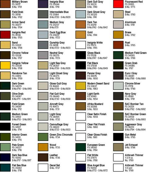 model master enamel color chart with fedspec numbers where applicable hton roads scale