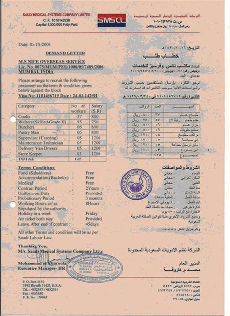Employment Letter For Saudi Visa Mustafa Overseas