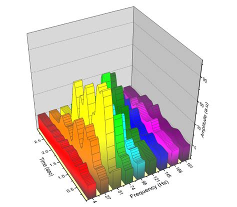 3d graphing 3d graphs in origin