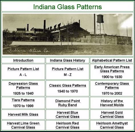 Amethyst Glass Vase Indiana Glass Pattern Identification Guide