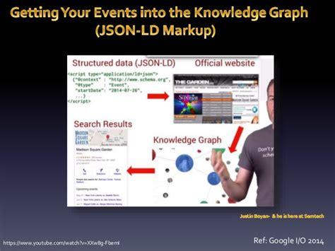 semantic web tutorial youtube semtech bizsemanticsearchtutorial