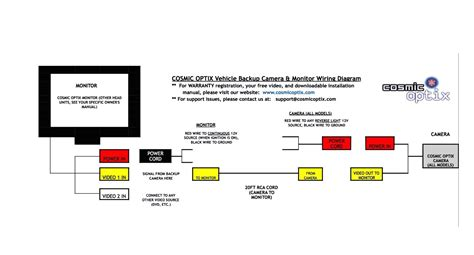wiring diagram for a backup 28 images peterbilt wiring