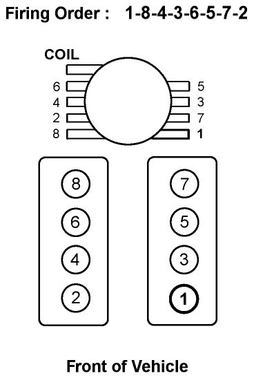 chevy 235 firing order diagram 4 3 vortec wire diagram wiring diagram manual