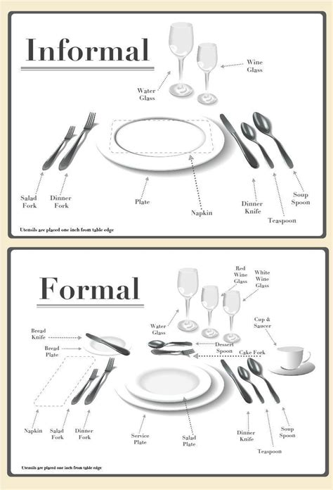 basic place setting casual table setting casual table setting home sweet